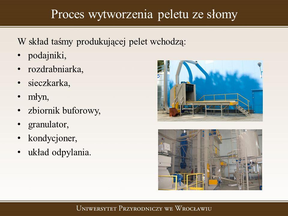 Proces wytworzenia peletu ze słomy W skład taśmy produkującej pelet wchodzą: podajniki, rozdrabniarka, sieczkarka, młyn, zbiornik buforowy, granulator