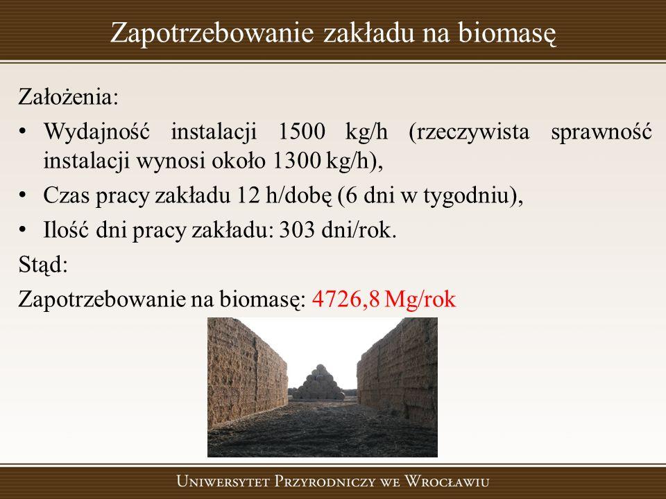 Zapotrzebowanie zakładu na biomasę Założenia: Wydajność instalacji 1500 kg/h (rzeczywista sprawność instalacji wynosi około 1300 kg/h), Czas pracy zak