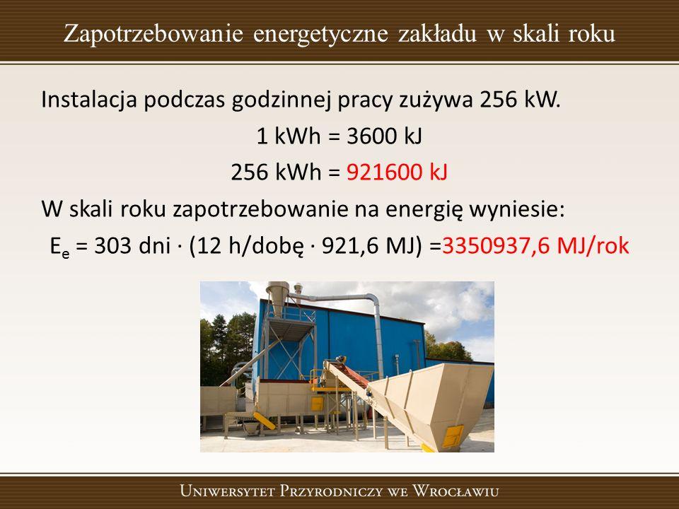 Zapotrzebowanie energetyczne zakładu w skali roku Instalacja podczas godzinnej pracy zużywa 256 kW. 1 kWh = 3600 kJ 256 kWh = 921600 kJ W skali roku z