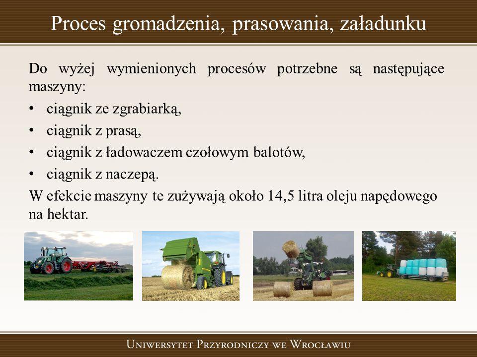 Proces gromadzenia, prasowania, załadunku Do wyżej wymienionych procesów potrzebne są następujące maszyny: ciągnik ze zgrabiarką, ciągnik z prasą, cią