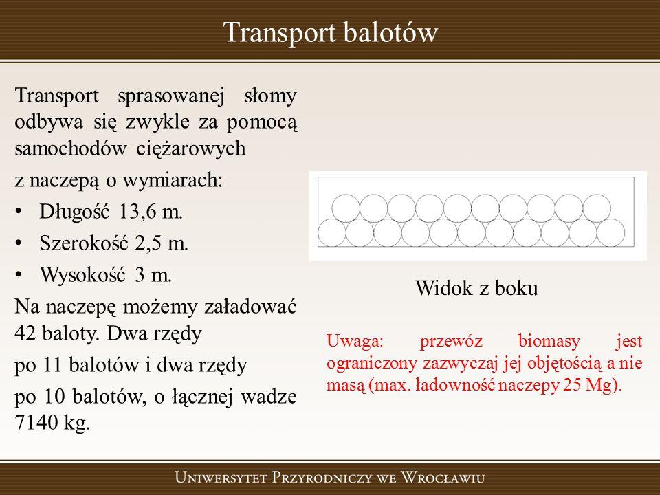 Transport balotów Transport sprasowanej słomy odbywa się zwykle za pomocą samochodów ciężarowych z naczepą o wymiarach: Długość 13,6 m. Szerokość 2,5