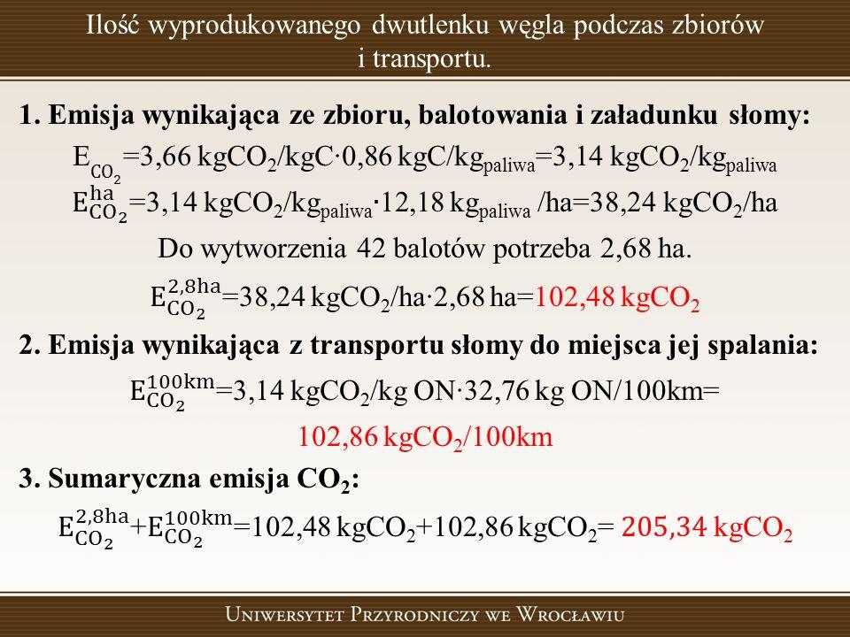 Ilość wyprodukowanego dwutlenku węgla podczas zbiorów i transportu.