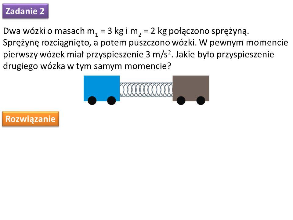 Zadanie 2 Dwa wózki o masach m 1 = 3 kg i m 2 = 2 kg połączono sprężyną.