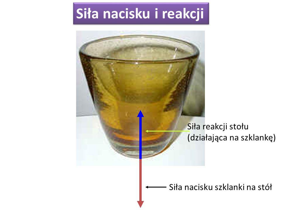 Siła nacisku i reakcji Siła reakcji stołu (działająca na szklankę) Siła nacisku szklanki na stół