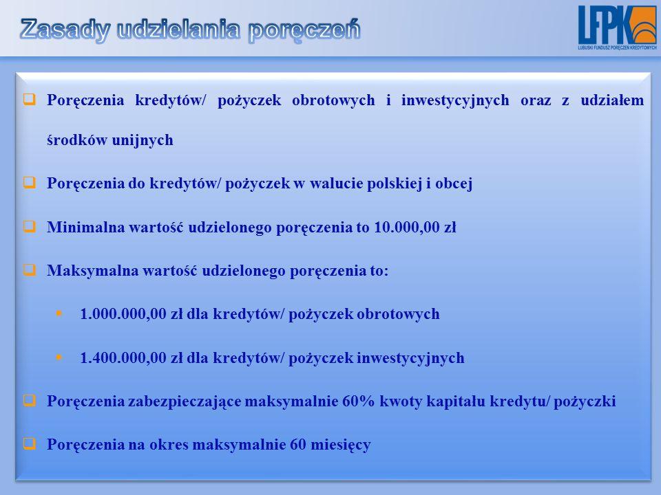  Poręczenia kredytów/ pożyczek obrotowych i inwestycyjnych oraz z udziałem środków unijnych  Poręczenia do kredytów/ pożyczek w walucie polskiej i obcej  Minimalna wartość udzielonego poręczenia to 10.000,00 zł  Maksymalna wartość udzielonego poręczenia to:  1.000.000,00 zł dla kredytów/ pożyczek obrotowych  1.400.000,00 zł dla kredytów/ pożyczek inwestycyjnych  Poręczenia zabezpieczające maksymalnie 60% kwoty kapitału kredytu/ pożyczki  Poręczenia na okres maksymalnie 60 miesięcy  Poręczenia kredytów/ pożyczek obrotowych i inwestycyjnych oraz z udziałem środków unijnych  Poręczenia do kredytów/ pożyczek w walucie polskiej i obcej  Minimalna wartość udzielonego poręczenia to 10.000,00 zł  Maksymalna wartość udzielonego poręczenia to:  1.000.000,00 zł dla kredytów/ pożyczek obrotowych  1.400.000,00 zł dla kredytów/ pożyczek inwestycyjnych  Poręczenia zabezpieczające maksymalnie 60% kwoty kapitału kredytu/ pożyczki  Poręczenia na okres maksymalnie 60 miesięcy