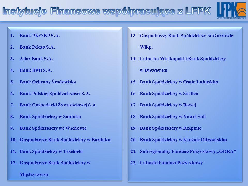1.Bank PKO BP S.A.2.Bank Pekao S.A. 3.Alior Bank S.A.