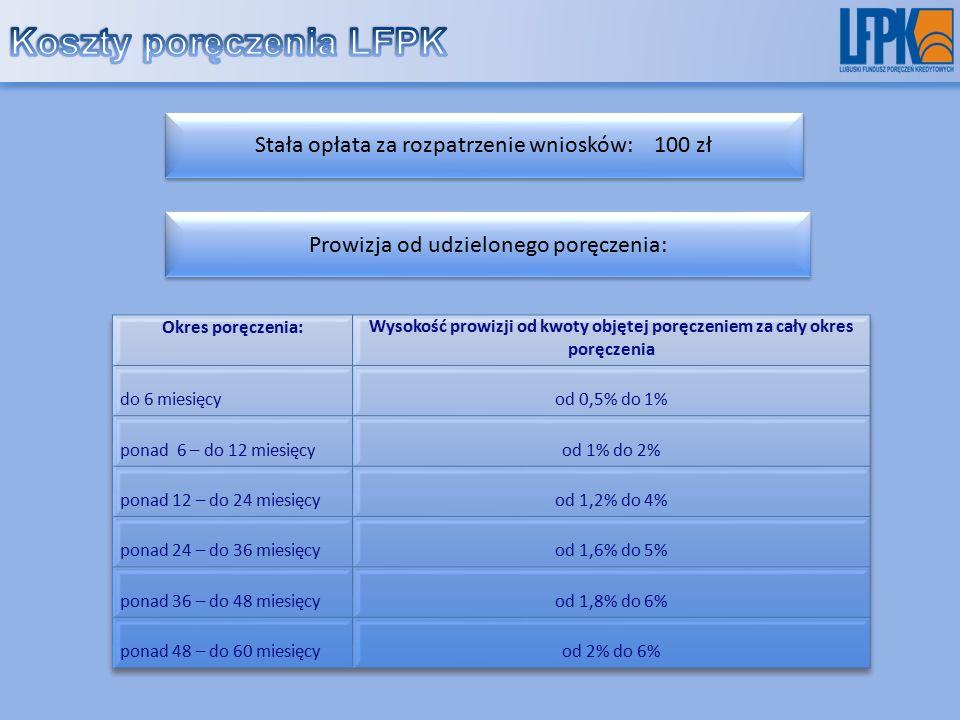 Stała opłata za rozpatrzenie wniosków: 100 zł Prowizja od udzielonego poręczenia: