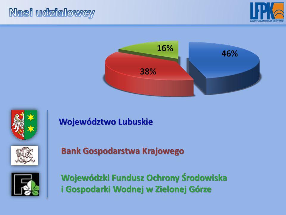 Województwo Lubuskie Bank Gospodarstwa Krajowego Wojewódzki Fundusz Ochrony Środowiska i Gospodarki Wodnej w Zielonej Górze