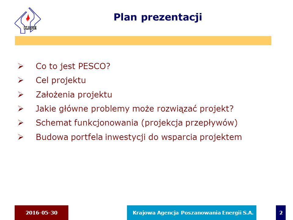 2016-05-30 Krajowa Agencja Poszanowania Energii S.A. 2  Co to jest PESCO?  Cel projektu  Założenia projektu  Jakie główne problemy może rozwiązać