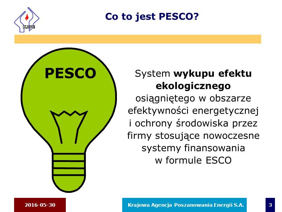 2016-05-30 Krajowa Agencja Poszanowania Energii S.A. 3 Co to jest PESCO? System wykupu efektu ekologicznego osiągniętego w obszarze efektywności energ