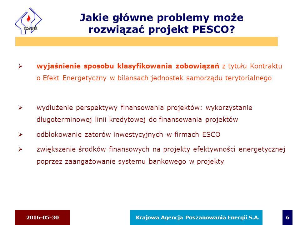 PESCO - środki z EBOR - 15 mln € (na okres do 10 lat) - wykup wierzytelności od ESCO – 15 mln € EBRD - Linia kredytowa 15 mln € - Zwrot z PESCO 15 mln € Celowa linia kredytowa Sprzedaż wierzytelności 15 mln € NFOŚIGW Poręczenie kwoty 5 mln Poręczenie 5 mln € Spłata środków 15 mln € Firma ESCO BANK Instytucja finansująca Programy wspierające NFOŚiGW BENEFICJENCI Inwestycje 16,5 mln € Spłata inwestycji 15 mln € GWARANCJE OSIĄGNIĘCIA EFEKTU ENERGETYCZNEGO Planowanie, realizacja, obsługa, serwis operacyjny inwestycji Kolejny projekt Splata inwestycji 15 mln € Uwaga: Przepływy finansowe na tak uproszczonym schemacie nie uwzględniają zmian kwot związanych z kosztem pieniądza, marżami operacyjnymi itp.