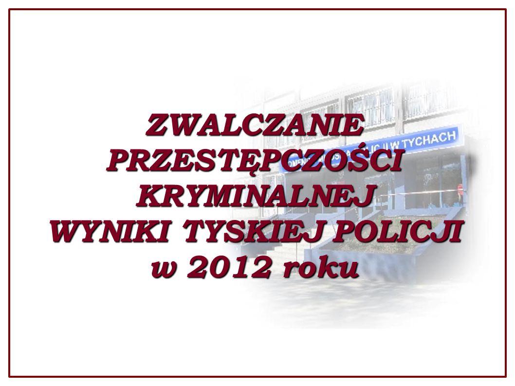 3 PRZESTĘPSTWA OGÓŁEM 68, 8 58, 5 60, 1 68, 2 3692 3705 3987 3899 Postępowania wszczęteWskaźnik wykrycia % 64, 4 3905 Średni wskaźnik wykrycia w województwie śląskim w 2012 roku wyniósł: 66,3%