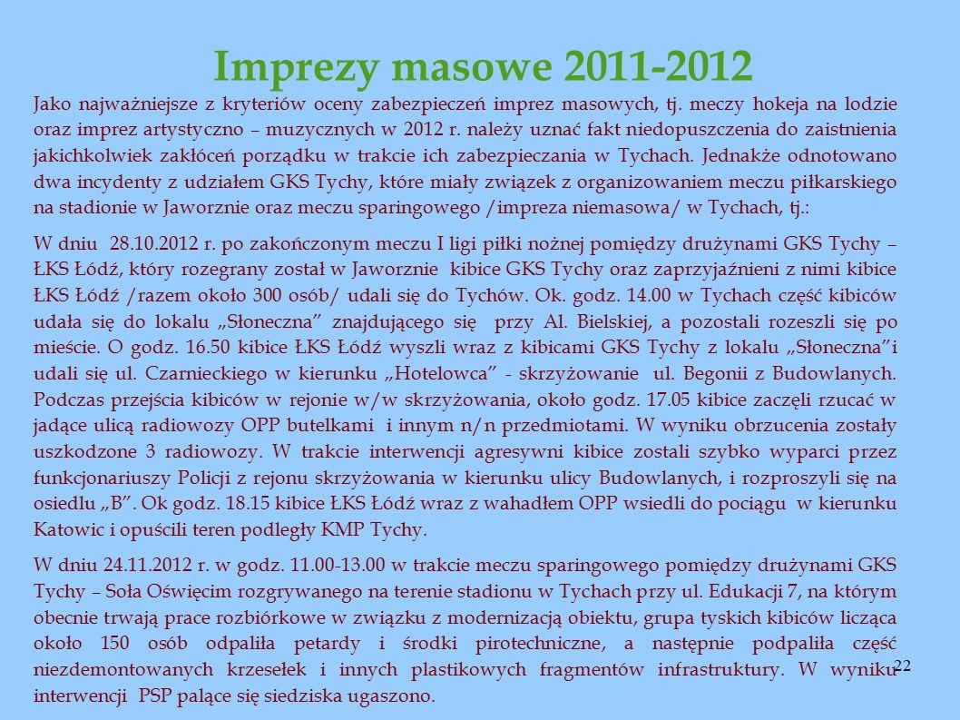 22 Imprezy masowe 2011-2012 Jako najważniejsze z kryteriów oceny zabezpieczeń imprez masowych, tj. meczy hokeja na lodzie oraz imprez artystyczno – mu