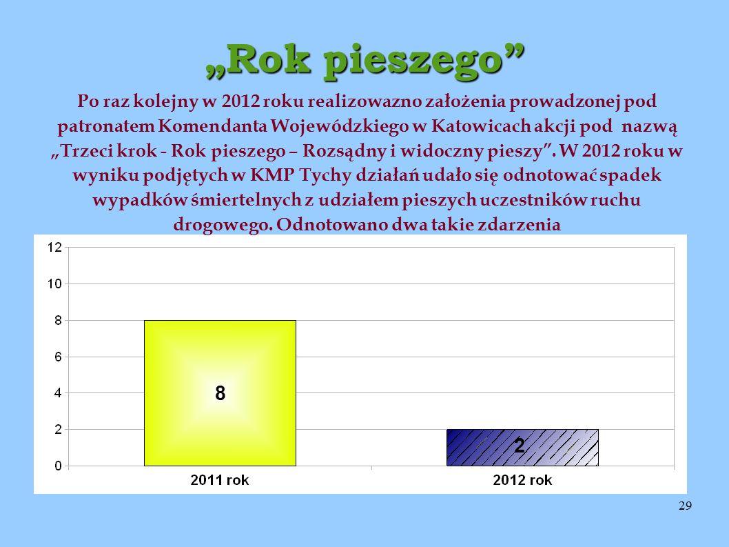 """29 """"Rok pieszego Po raz kolejny w 2012 roku realizowazno założenia prowadzonej pod patronatem Komendanta Wojewódzkiego w Katowicach akcji pod nazwą """"Trzeci krok - Rok pieszego – Rozsądny i widoczny pieszy ."""