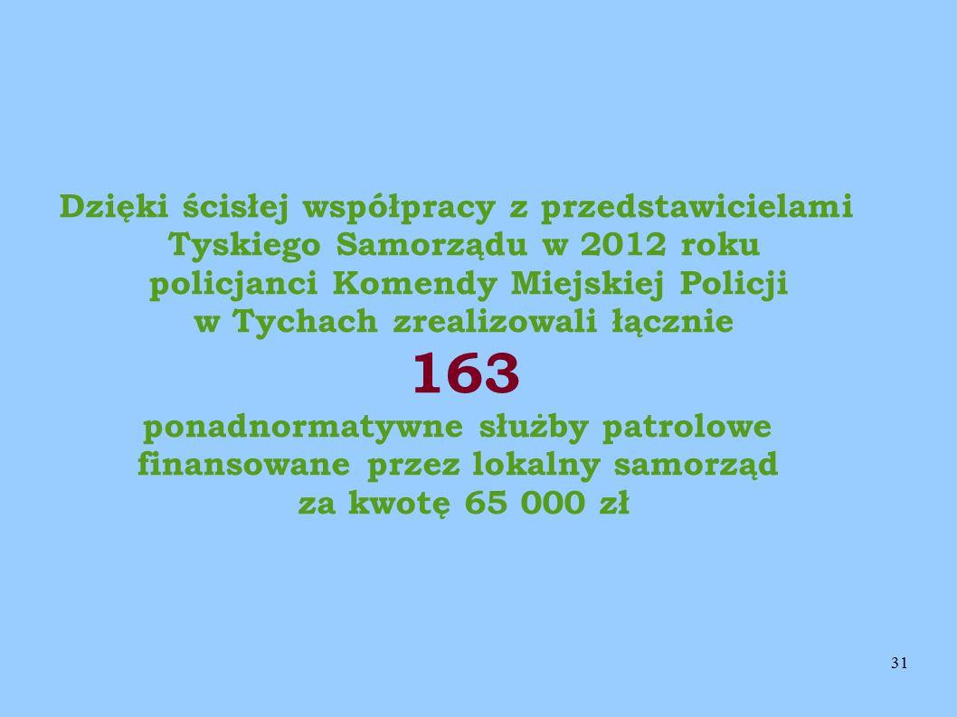 31 Dzięki ścisłej współpracy z przedstawicielami Tyskiego Samorządu w 2012 roku policjanci Komendy Miejskiej Policji w Tychach zrealizowali łącznie 163 ponadnormatywne służby patrolowe finansowane przez lokalny samorząd za kwotę 65 000 zł