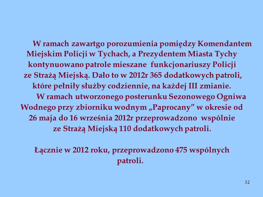 32 W ramach zawartgo porozumienia pomiędzy Komendantem Miejskim Policji w Tychach, a Prezydentem Miasta Tychy kontynuowano patrole mieszane funkcjonariuszy Policji ze Strażą Miejską.