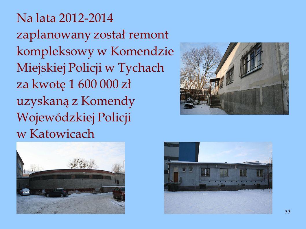 35 Na lata 2012-2014 zaplanowany został remont kompleksowy w Komendzie Miejskiej Policji w Tychach za kwotę 1 600 000 zł uzyskaną z Komendy Wojewódzkiej Policji w Katowicach