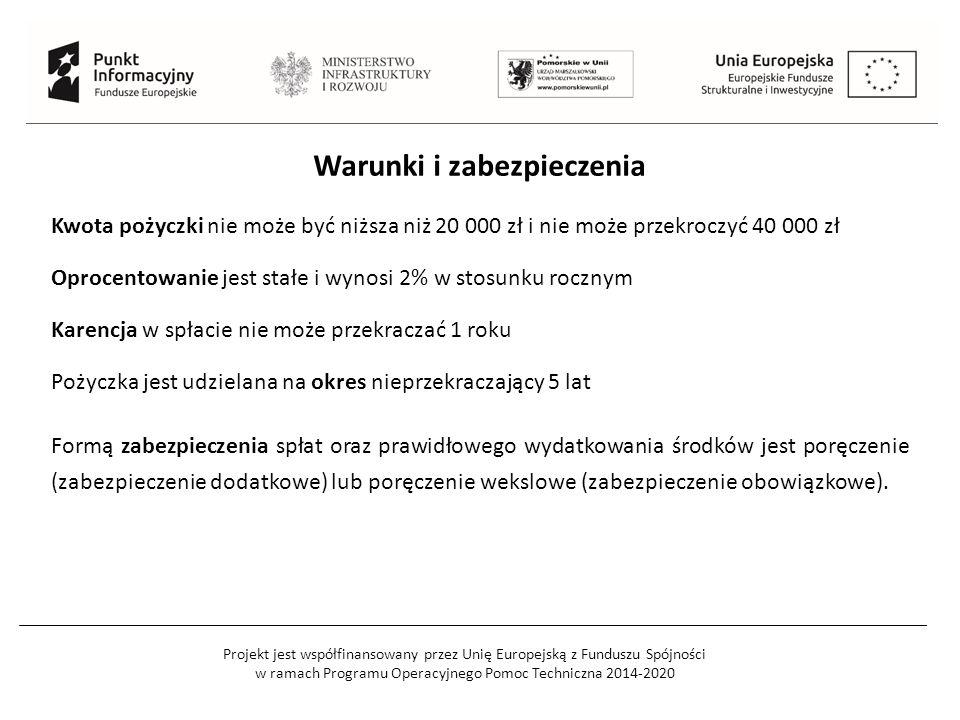 Projekt jest współfinansowany przez Unię Europejską z Funduszu Spójności w ramach Programu Operacyjnego Pomoc Techniczna 2014-2020 Warunki i zabezpieczenia Kwota pożyczki nie może być niższa niż 20 000 zł i nie może przekroczyć 40 000 zł Oprocentowanie jest stałe i wynosi 2% w stosunku rocznym Karencja w spłacie nie może przekraczać 1 roku Pożyczka jest udzielana na okres nieprzekraczający 5 lat Formą zabezpieczenia spłat oraz prawidłowego wydatkowania środków jest poręczenie (zabezpieczenie dodatkowe) lub poręczenie wekslowe (zabezpieczenie obowiązkowe).