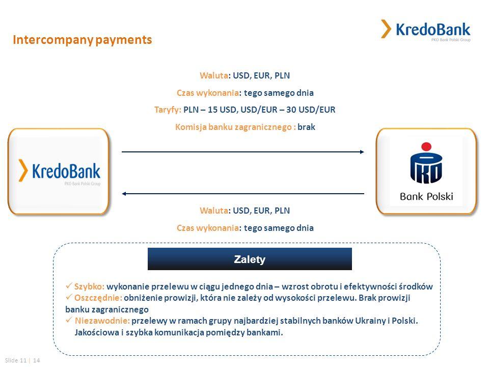 Slide 11 | 14 Intercompany payments Waluta: USD, EUR, PLN Czas wykonania: tego samego dnia Taryfy: PLN – 15 USD, USD/EUR – 30 USD/EUR Komisja banku zagranicznego : brak Waluta: USD, EUR, PLN Czas wykonania: tego samego dnia Zalety Szybko: wykonanie przelewu w ciągu jednego dnia – wzrost obrotu i efektywności środków Oszczędnie: obniżenie prowizji, która nie zależy od wysokości przelewu.