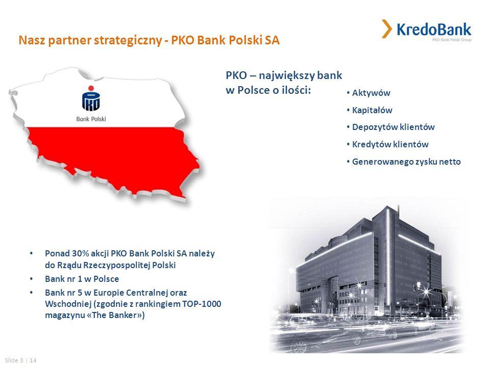 Slide 3 | 14 Nasz partner strategiczny - PKO Bank Polski SA PKO – największy bank w Polsce o ilości: Ponad 30% akcji PKO Bank Polski SA należy do Rządu Rzeczypospolitej Polski Bank nr 1 w Polsce Bank nr 5 w Europie Centralnej oraz Wschodniej (zgodnie z rankingiem TOP-1000 magazynu «The Banker») Aktywów Kapitałów Depozytów klientów Kredytów klientów Generowanego zysku netto