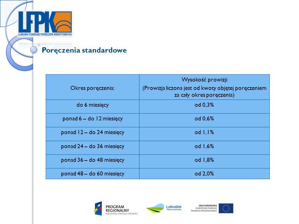 Poręczenia standardowe Okres poręczenia: Wysokość prowizji (Prowizja liczona jest od kwoty objętej poręczeniem za cały okres poręczenia) do 6 miesięcyod 0,3% ponad 6 – do 12 miesięcyod 0,6% ponad 12 – do 24 miesięcyod 1,1% ponad 24 – do 36 miesięcyod 1,6% ponad 36 – do 48 miesięcyod 1,8% ponad 48 – do 60 miesięcyod 2,0%