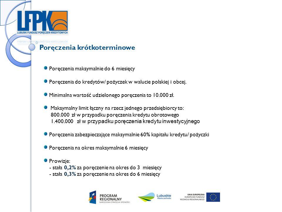 Poręczenia zapłaty wadium Poręczenia w ramach pakietu wadialnego Poręczenia w walucie polskiej Maksymalna wartość udzielonego poręczenia to: - 300.000,00 zł dla poręczenia jednostkowego w ramach pakietu - 400.000,00 zł aktywnych poręczeń w ramach w ramach pakietu wadialnego dla jednego przedsiębiorcy - 800.000,00 zł w ramach pakietu wadialnego w skali roku dla jednego przedsiębiorcy Poręczenia zabezpieczające 100% wartości wadium.