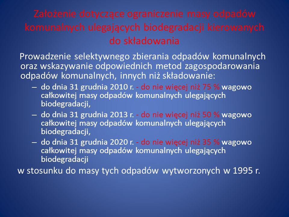 Założenie dotyczące ograniczenie masy odpadów komunalnych ulegających biodegradacji kierowanych do składowania Prowadzenie selektywnego zbierania odpadów komunalnych oraz wskazywanie odpowiednich metod zagospodarowania odpadów komunalnych, innych niż składowanie: – do dnia 31 grudnia 2010 r.