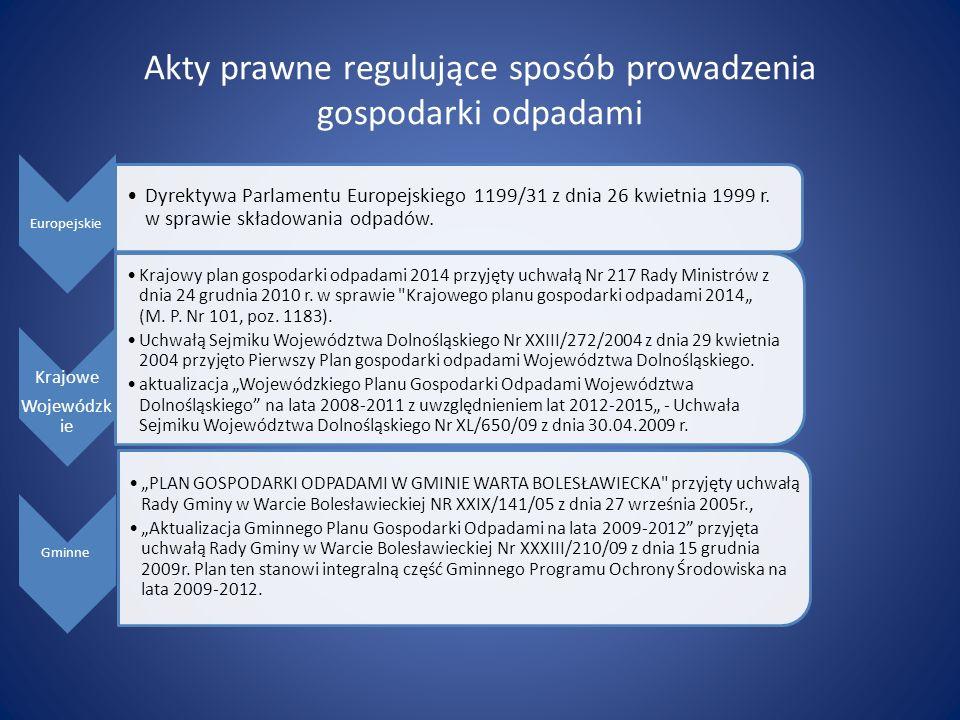 GŁÓWNE ZAŁOŻENIA KPGO Zgodnie z polskim i unijnym prawodawstwem w dziedzinie odpadów do opracowania zakresu zadań przyjęto następujące zasady postępowania z odpadami: zapobieganie i minimalizacja powstawania odpadów, zapewnienie odzysku, w tym głównie recyklingu odpadów, których powstania w danych warunkach techniczno - ekonomicznych nie da się uniknąć, unieszkodliwianie odpadów (poza składowaniem) bezpieczne dla zdrowia ludzkiego i środowiska składowanie odpadów, których nie da się, z uwagi na warunki techniczno - ekonomiczne, poddać procesom odzysku lub unieszkodliwiania.