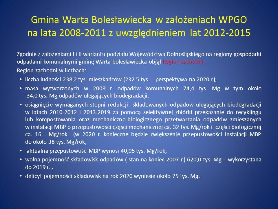 Gmina Warta Bolesławiecka w założeniach WPGO na lata 2008-2011 z uwzględnieniem lat 2012-2015 Zgodnie z założeniami I i II wariantu podziału Województwa Dolnośląskiego na regiony gospodarki odpadami komunalnymi gminę Warta bolesławiecka objął Region zachodni.