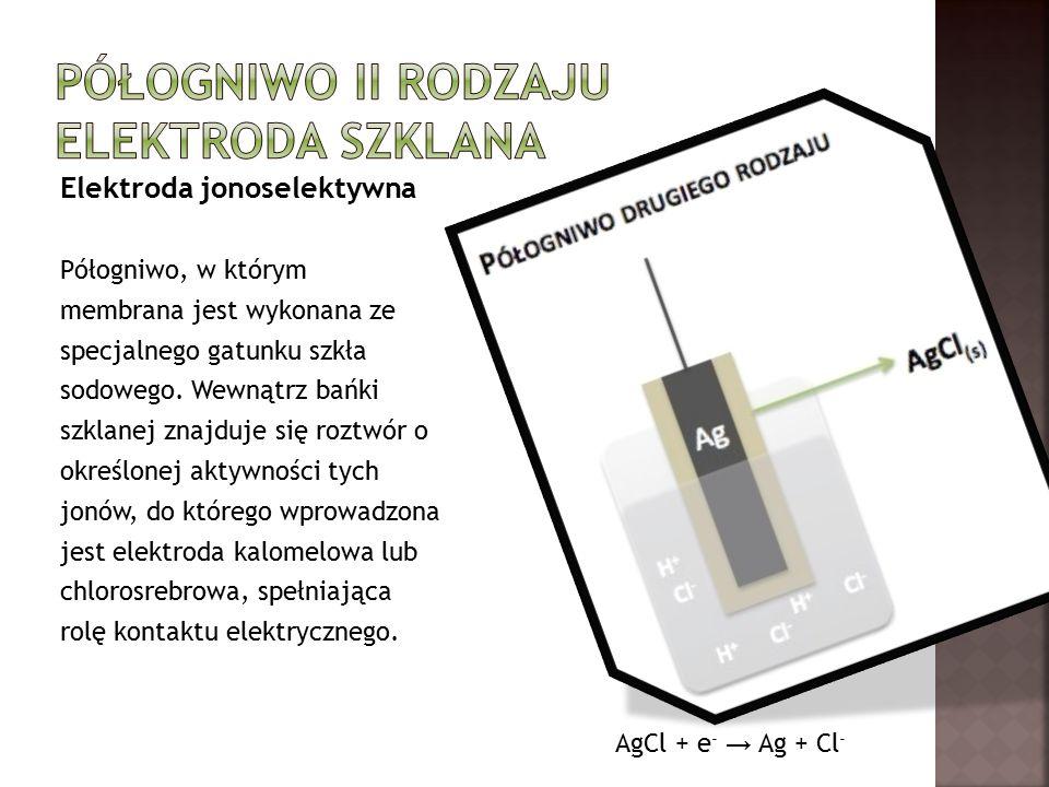 Elektroda jonoselektywna Półogniwo, w którym membrana jest wykonana ze specjalnego gatunku szkła sodowego.