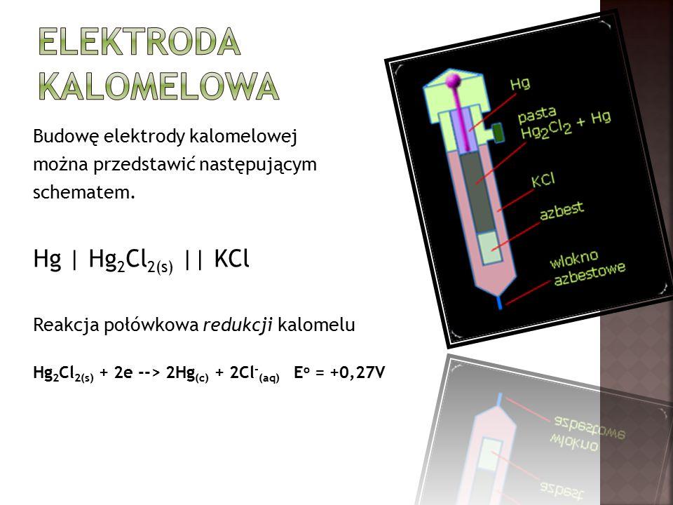 Budowę elektrody kalomelowej można przedstawić następującym schematem.