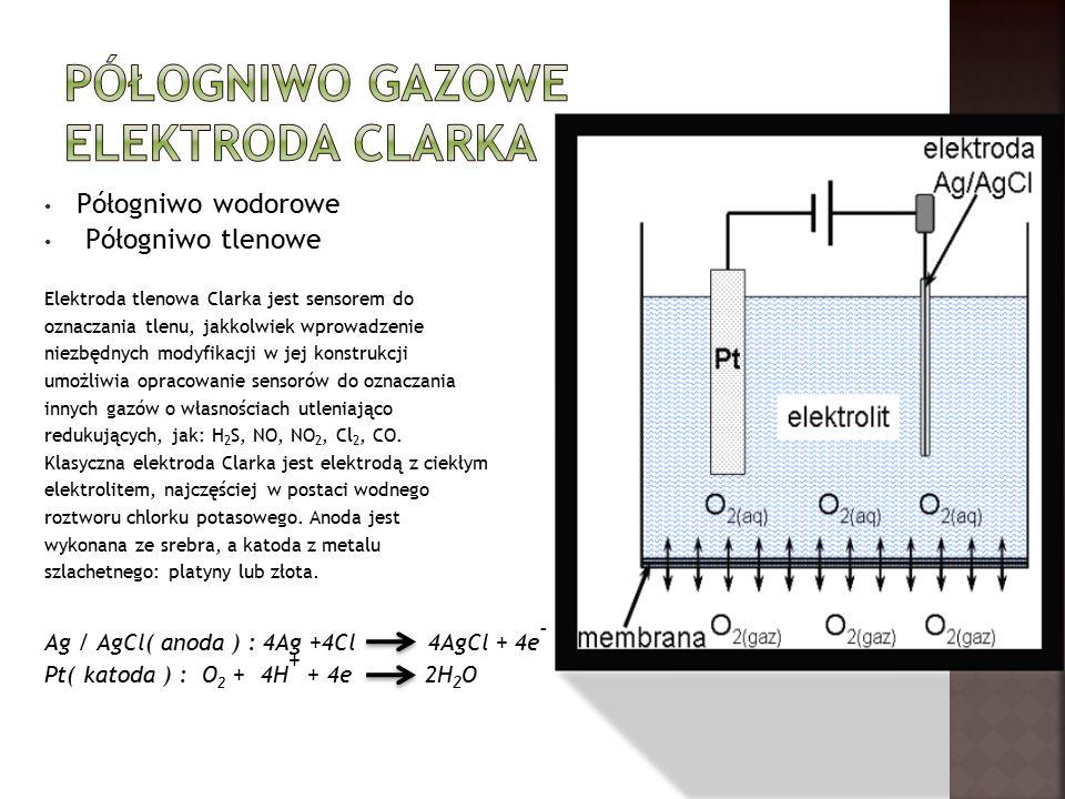 Półogniwo wodorowe Półogniwo tlenowe Elektroda tlenowa Clarka jest sensorem do oznaczania tlenu, jakkolwiek wprowadzenie niezbędnych modyfikacji w jej konstrukcji umożliwia opracowanie sensorów do oznaczania innych gazów o własnościach utleniająco redukujących, jak: H 2 S, NO, NO 2, Cl 2, CO.