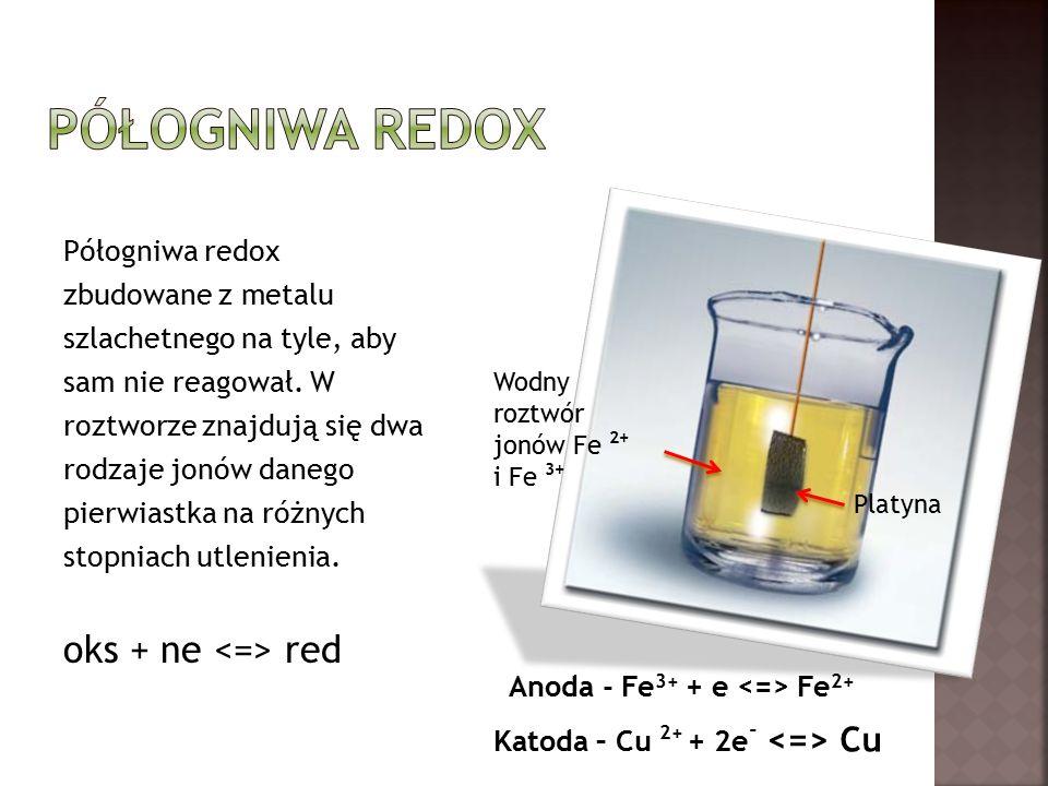 Półogniwa redox zbudowane z metalu szlachetnego na tyle, aby sam nie reagował.