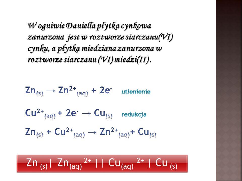 Zn (s) | Zn (aq) 2+ || Cu (aq) 2+ | Cu (s) Zn (s) | Zn (aq) 2+ || Cu (aq) 2+ | Cu (s) W ogniwie Daniella płytka cynkowa zanurzona jest w roztworze siarczanu(VI) cynku, a płytka miedziana zanurzona w roztworze siarczanu (VI) miedzi(II).