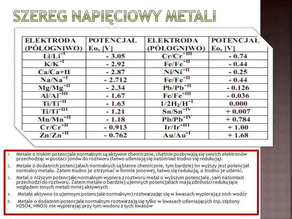 1. Metale o niskim potencjale normalnym są aktywne chemicznie, chętnie pozbywają się swoich elektronów przechodząc w postaci jonów do roztworu (łatwo