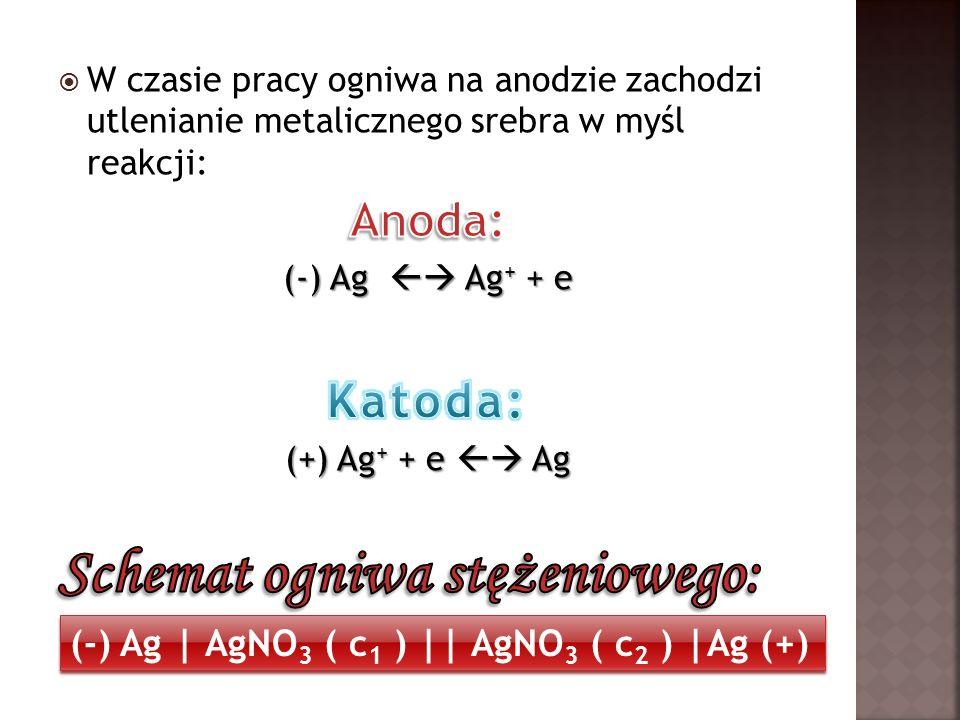 (-) Ag | AgNO 3 ( c 1 ) || AgNO 3 ( c 2 ) |Ag (+) (-) Ag | AgNO 3 ( c 1 ) || AgNO 3 ( c 2 ) |Ag (+)