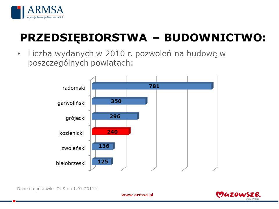 PRZEDSIĘBIORSTWA – BUDOWNICTWO: Liczba wydanych w 2010 r.