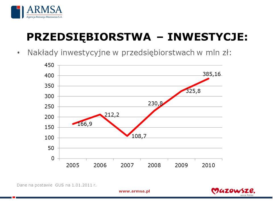 PRZEDSIĘBIORSTWA – INWESTYCJE: Nakłady inwestycyjne w przedsiębiorstwach w mln zł: Dane na postawie GUS na 1.01.2011 r.
