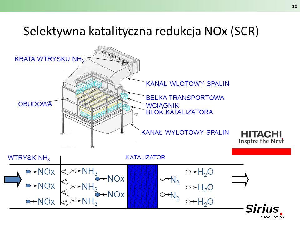 Selektywna katalityczna redukcja NOx (SCR) 10 KATALIZATOR WTRYSK NH 3 NOx NH 3 NOx N2N2 N2N2 H2OH2O H2OH2O H2OH2O OBUDOWA KRATA WTRYSKU NH 3 KANAŁ WLO