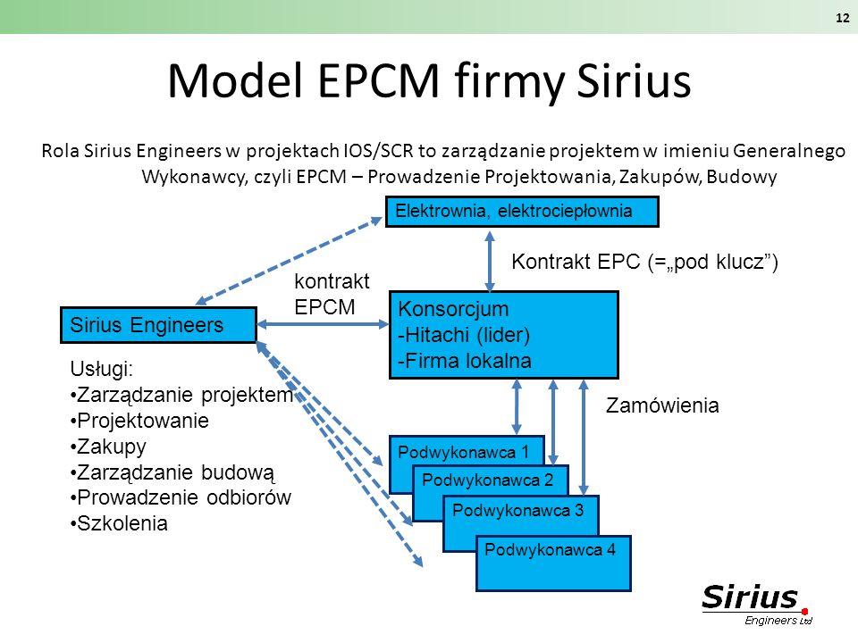 Model EPCM firmy Sirius Rola Sirius Engineers w projektach IOS/SCR to zarządzanie projektem w imieniu Generalnego Wykonawcy, czyli EPCM – Prowadzenie