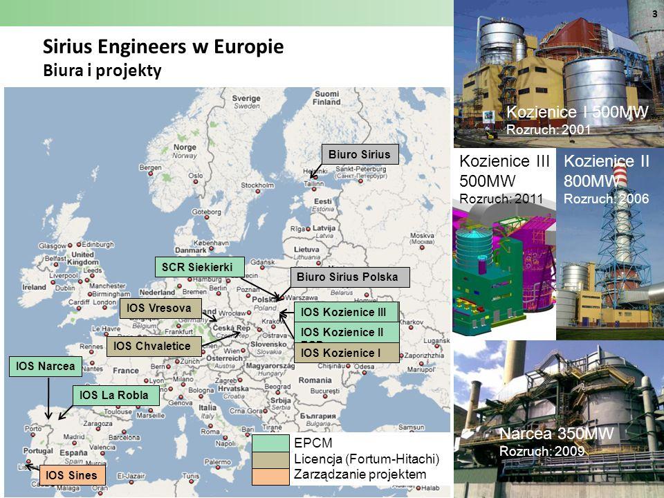 Sirius Engineers w Europie Biura i projekty Kozienice II FGD IOS Vresova IOS Chvaletice IOS Kozienice II FGD Sines 4x315MW 3 EPCM Licencja (Fortum-Hit