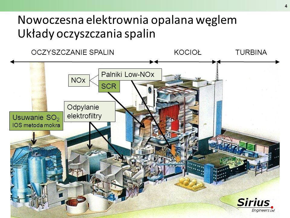 Układy oczyszczania spalin Nowoczesna elektrownia opalana węglem 4 Usuwanie SO 2 IOS metoda mokra Odpylanie elektrofiltry NOx SCR Palniki Low-NOx OCZY