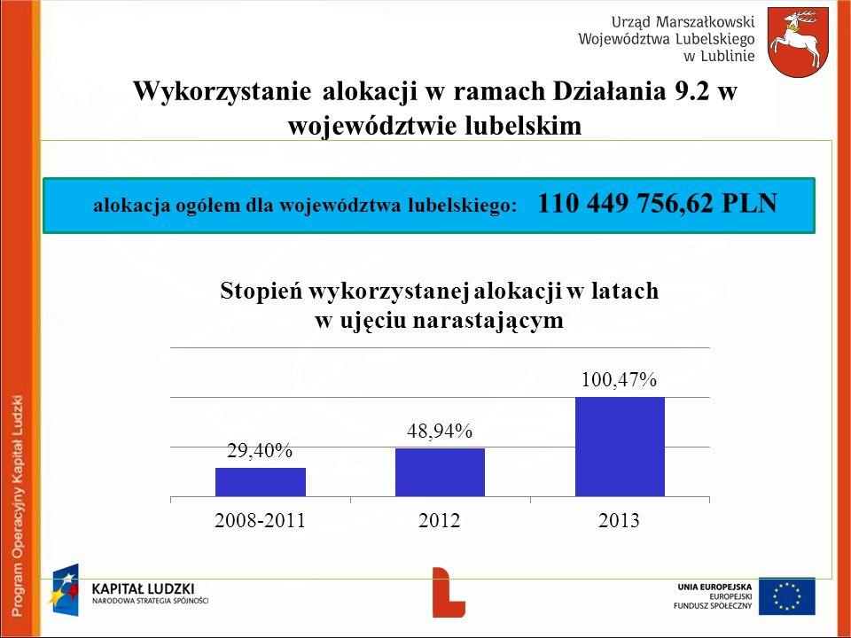 Wykorzystanie alokacji w ramach Działania 9.2 w województwie lubelskim 10 alokacja ogółem dla województwa lubelskiego: 110 449 756,62 PLN