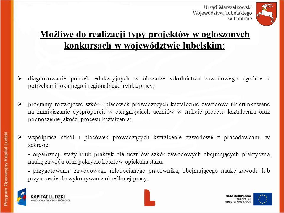 Możliwe do realizacji typy projektów w ogłoszonych konkursach w województwie lubelskim:  diagnozowanie potrzeb edukacyjnych w obszarze szkolnictwa zawodowego zgodnie z potrzebami lokalnego i regionalnego rynku pracy;  programy rozwojowe szkół i placówek prowadzących kształcenie zawodowe ukierunkowane na zmniejszanie dysproporcji w osiągnięciach uczniów w trakcie procesu kształcenia oraz podnoszenie jakości procesu kształcenia;  współpraca szkół i placówek prowadzących kształcenie zawodowe z pracodawcami w zakresie: - organizacji staży i/lub praktyk dla uczniów szkół zawodowych obejmujących praktyczną naukę zawodu oraz pokrycie kosztów opiekuna stażu, - przygotowania zawodowego młodocianego pracownika, obejmującego naukę zawodu lub przyuczenie do wykonywania określonej pracy, 3