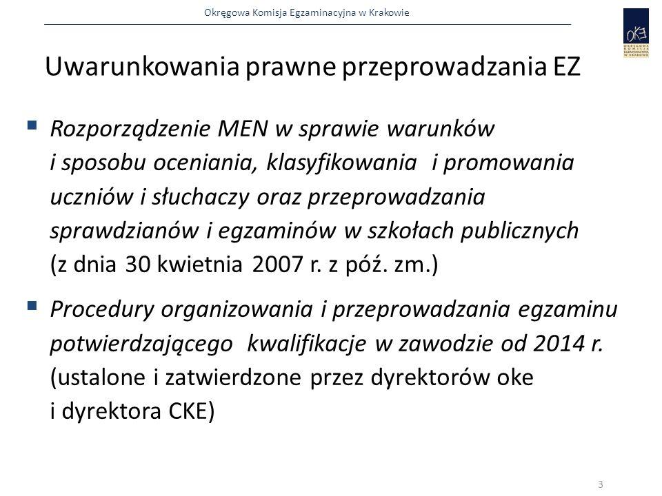 Okręgowa Komisja Egzaminacyjna w Krakowie  obserwuje i ocenia przebieg wykonania zadania oraz jakość rezultatu pośredniego (o ile taki występuje) stosując kryteria oceniania opracowane przez CKE dla danego egzaminu zawodowego W czasie trwania części praktycznej egzaminu  ocenia jakość rezultatu końcowego, stosując kryteria oceniania opracowane przez CKE dla danego egzaminu zawodowego i wypełnia karty oceny zdających  podpisuje protokół przebiegu części praktycznej egzaminu  uczestniczy w przekazaniu dokumentacji kierownikowi OE Po zakończeniu części praktycznej egzaminu w obecności ZNCP Egzaminator 14