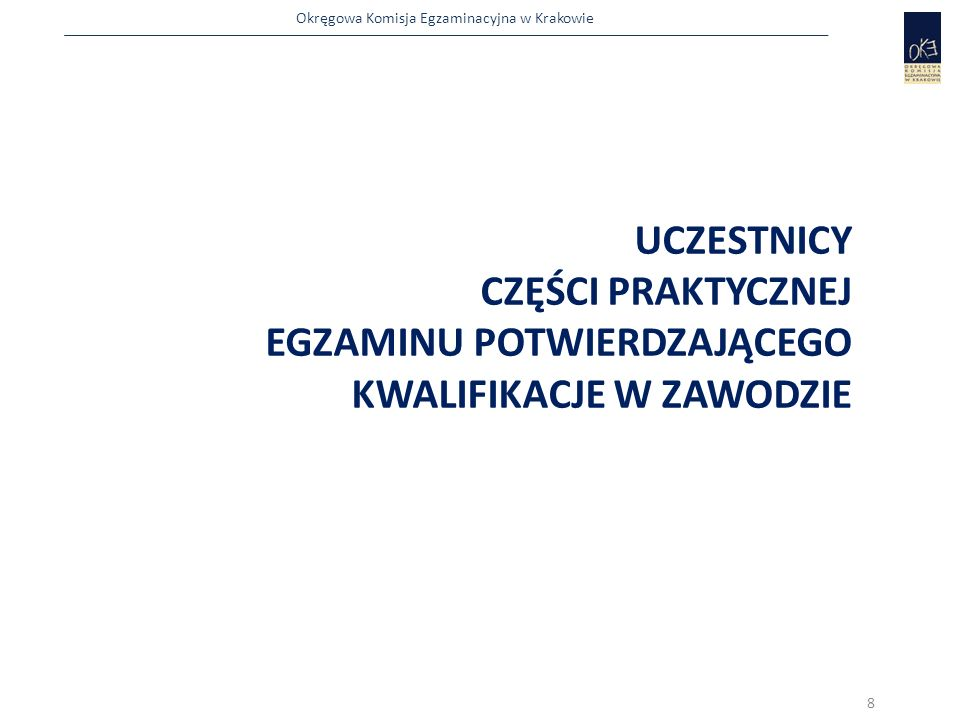 Okręgowa Komisja Egzaminacyjna w Krakowie Około 45-30 min przed wyznaczoną godziną egzaminu Odebranie od KOE dokumentacji Sprawdzenie, czy dokumentacja jest kompletna Odebranie od KOE dokumentacji Sprawdzenie, czy dokumentacja jest kompletna Około 30-20 min przed wyznaczoną godziną egzaminu Około 30-20 min przed wyznaczoną godziną egzaminu Wpuszczanie zdających do sal (sprawdzenie tożsamości, odnotowanie obecności, losowanie stanowisk) Poinformowanie o przebiegu egzaminu Przeprowadzenie instruktażu stanowiskowego i zebranie potwierdzeń od zdających na liście obecności Odebranie od KOE zestawów egzaminacyjnych (z udziałem zdającego) Wpuszczanie zdających do sal (sprawdzenie tożsamości, odnotowanie obecności, losowanie stanowisk) Poinformowanie o przebiegu egzaminu Przeprowadzenie instruktażu stanowiskowego i zebranie potwierdzeń od zdających na liście obecności Odebranie od KOE zestawów egzaminacyjnych (z udziałem zdającego) Wyznaczona godzina egzaminu Wyznaczona godzina egzaminu Około 5-10 min po wyznaczonej godzinie Rozdanie zestawów egzaminacyjnych zdającym Sprawdzenie kompletności arkuszy egzaminacyjnych Ewentualna wymiana lub, za zgodą dyr.