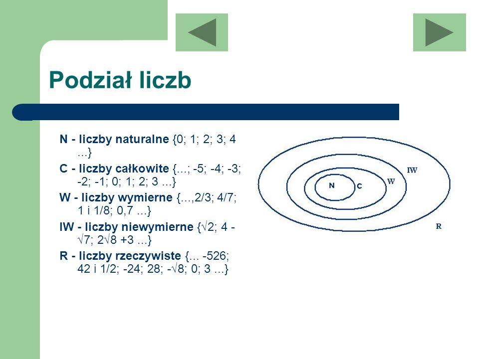 Podział liczb N - liczby naturalne {0; 1; 2; 3; 4...} C - liczby całkowite {...; -5; -4; -3; -2; -1; 0; 1; 2; 3...} W - liczby wymierne {...,2/3; 4/7; 1 i 1/8; 0,7...} IW - liczby niewymierne {√2; 4 - √7; 2√8 +3...} R - liczby rzeczywiste {...
