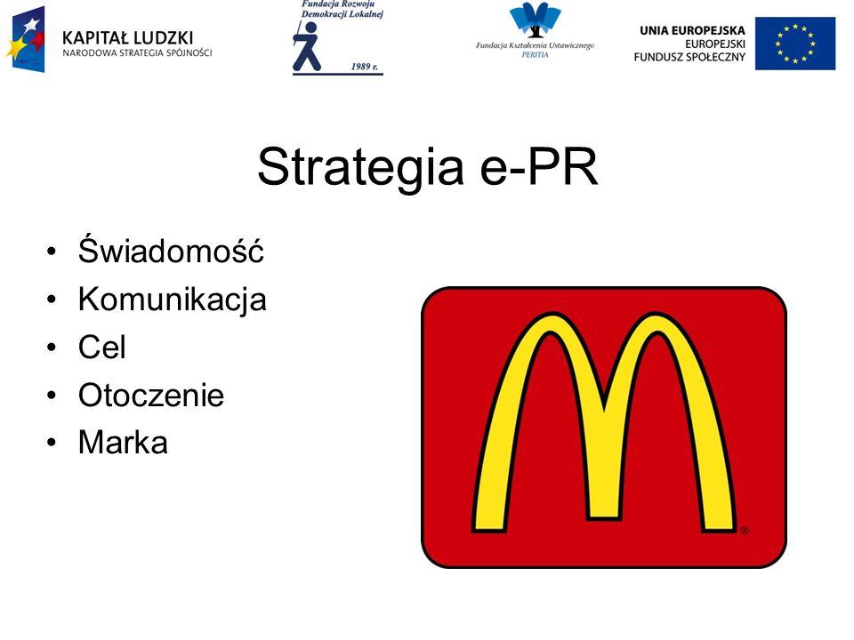 Strategia e-PR Świadomość Komunikacja Cel Otoczenie Marka