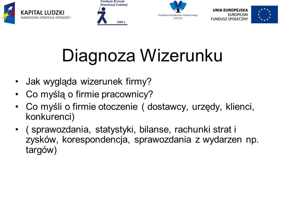 Diagnoza Wizerunku Jak wygląda wizerunek firmy? Co myślą o firmie pracownicy? Co myśli o firmie otoczenie ( dostawcy, urzędy, klienci, konkurenci) ( s