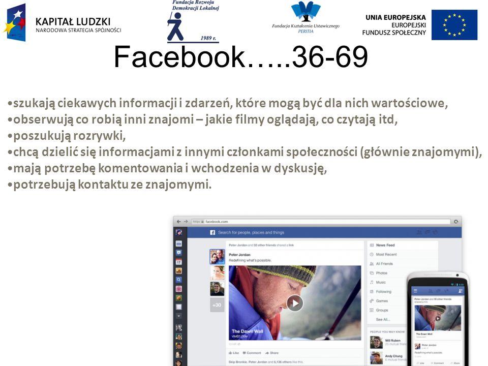 Facebook…..36-69 szukają ciekawych informacji i zdarzeń, które mogą być dla nich wartościowe, obserwują co robią inni znajomi – jakie filmy oglądają, co czytają itd, poszukują rozrywki, chcą dzielić się informacjami z innymi członkami społeczności (głównie znajomymi), mają potrzebę komentowania i wchodzenia w dyskusję, potrzebują kontaktu ze znajomymi.